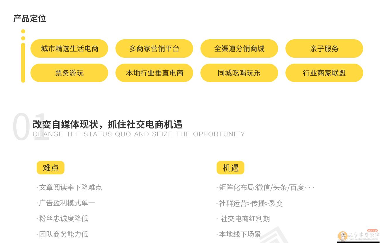 零点城市社交电商 V1.7.0,小程序+前端模块