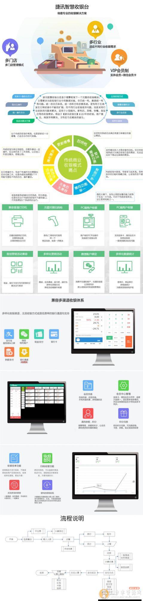 捷讯高级收银台4.7.8 高级版 正版打包 微信功能模块