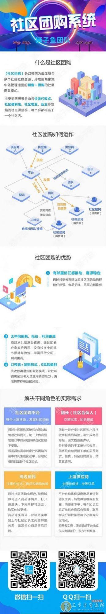 最新独立版狮子鱼V11.5.0社区团购小程序完整安装包附使用教程