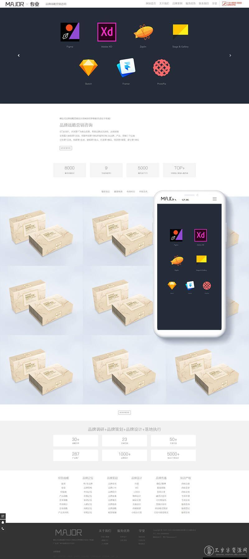 织梦模板下载_织梦cms响应式品牌战略营销设计类网站织梦模板(自适应手机端)